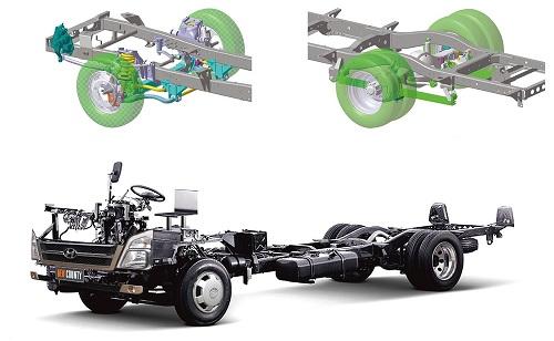 Tìm hiểu cấu tạo gầm xe tải Isuzu và hướng dẫn bảo dưỡng