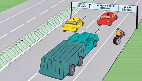 xe tải đi làn đường nào